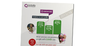 State of Care infographic thumbnail