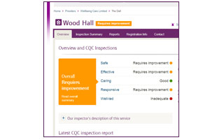 Image showing a location page on the CQC website