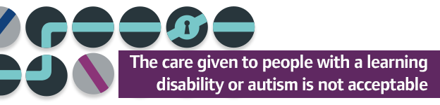 The care given to people with a learning disability or autism is not acceptable