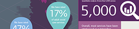 A section of the State of Care 2014/15 infographic